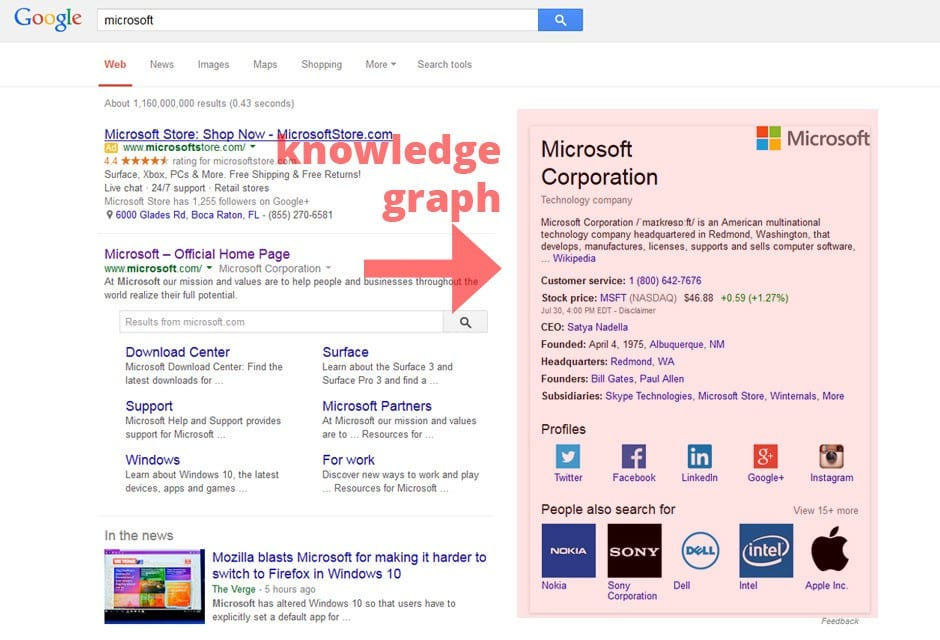 google-knowledge-panel-graph-example-of-microsoft